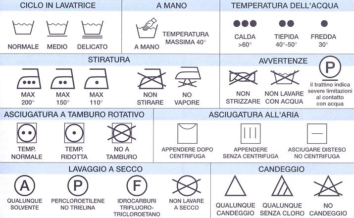 simboli lavaggio tessuti divano